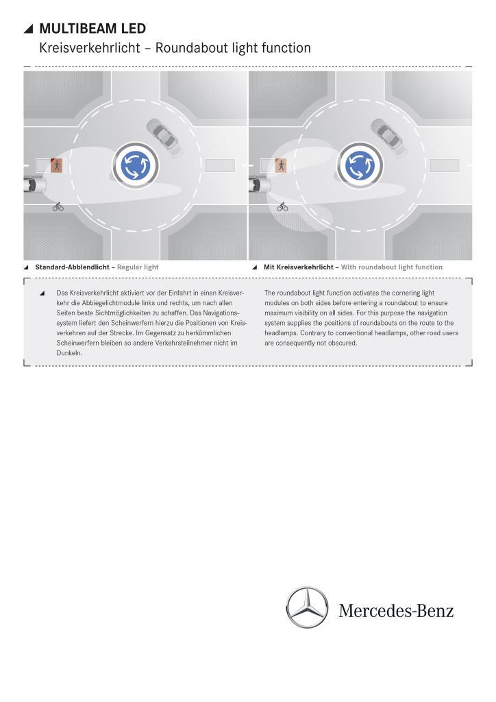 Mercedes-Benz LED MULTIBEAM Light Kreisverkehrslicht Skizze